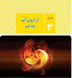 دانلود پاورپوینت علوم هشتم فصل سوم از درون اتم چه خبر