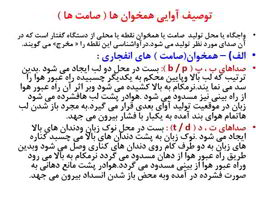 دانلود پاورپوینت دانستنی های زبان شناسی فارسی برای آموزگاران کلاس اوّل
